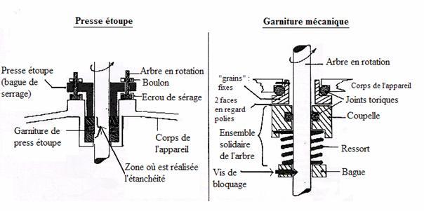 la benzoca ne voies de synth se propri t s physico chimiques toxicologie utilisations. Black Bedroom Furniture Sets. Home Design Ideas